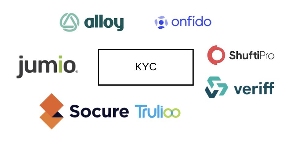 KYC providers: jumio, alloy, onfido, veriff